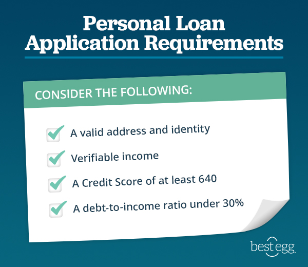this image lists 4 of the basic requirements on a personal loan application