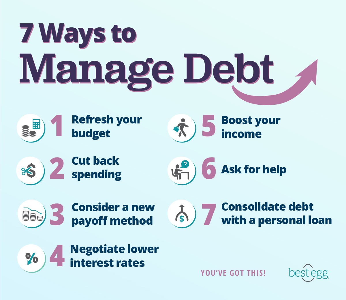 graphic that displays 7 ways to manage debt