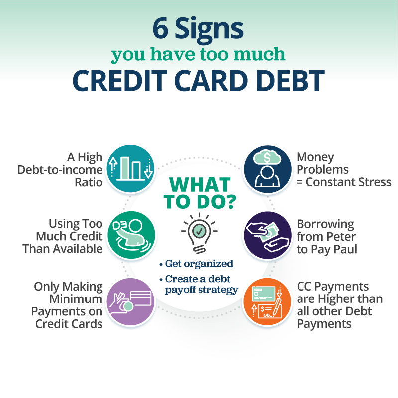 infographic explaining the common signs of too much debt