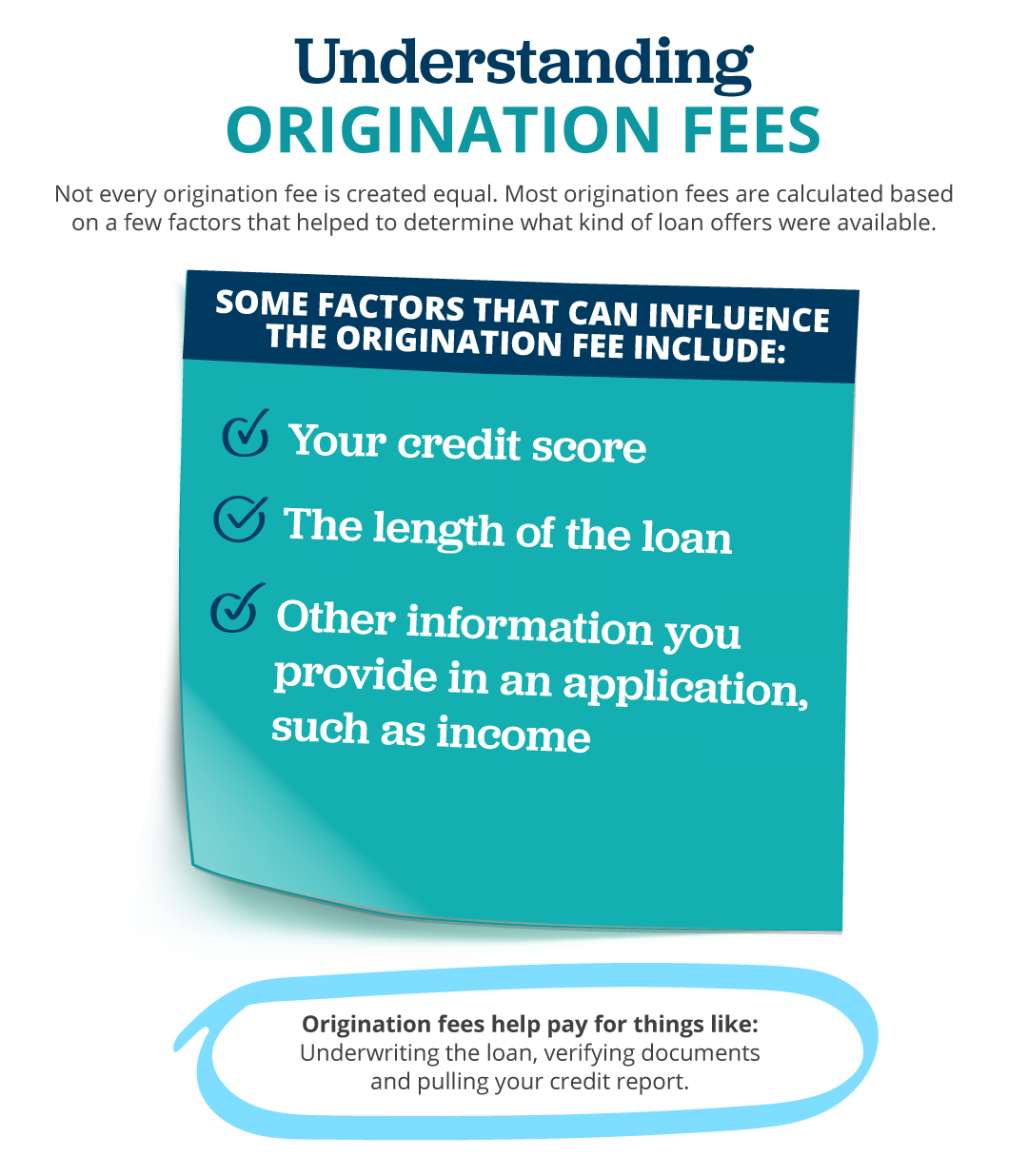 factors that can influence an origination fee
