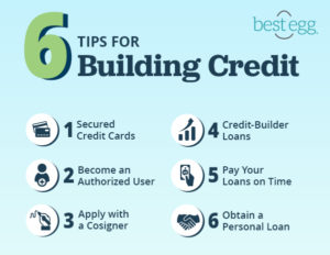 6 Tips For Building Credit With And Without Credit Cards